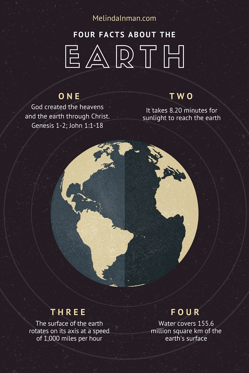 Blog- four facts about the earth